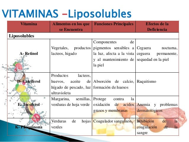 Vitaminas! Completo