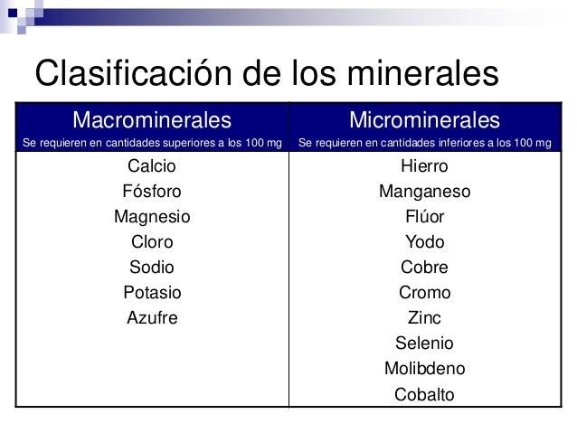 Vitaminas y minerales for Clasificacion de los planos arquitectonicos