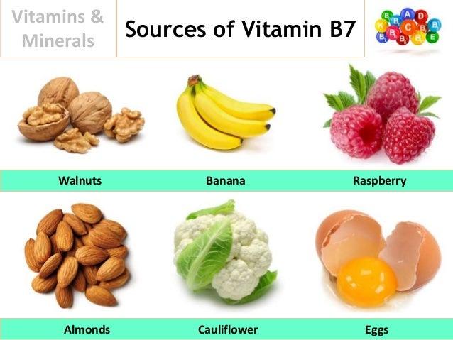 Vitamins Amp Minerals