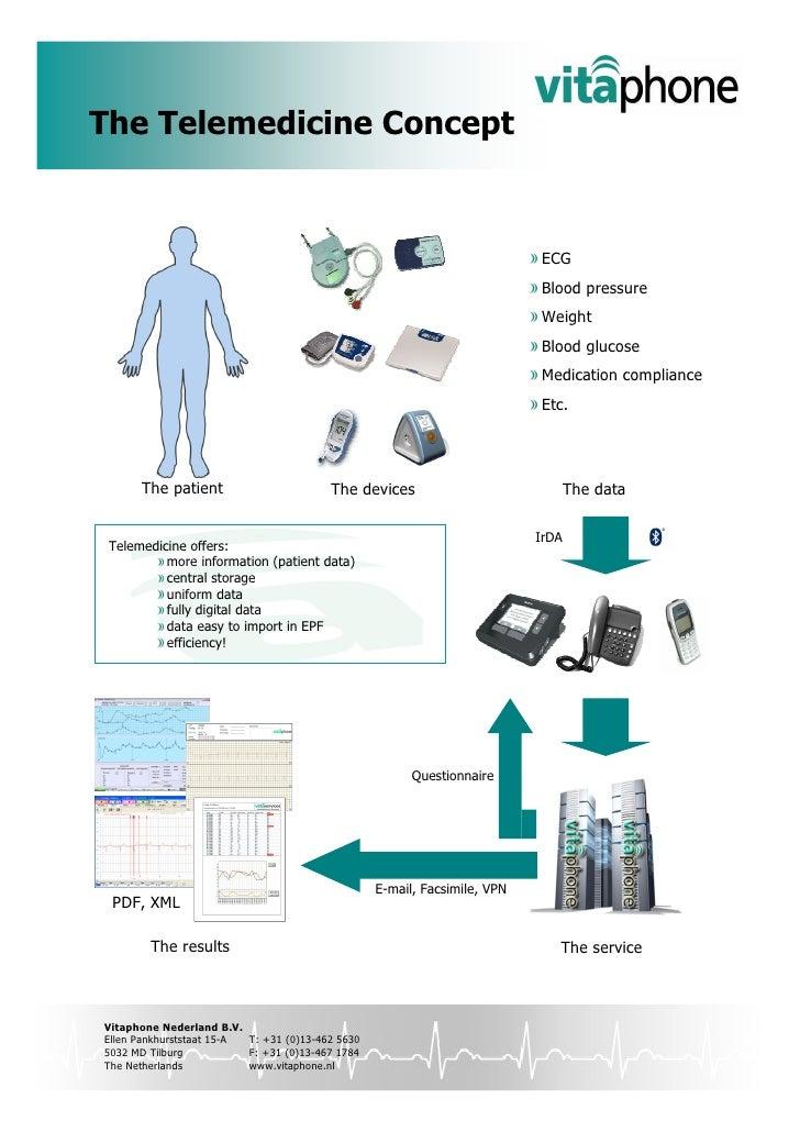 The Telemedicine Concept                                                                                        ECG       ...