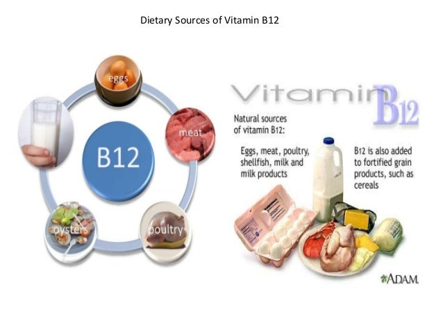 B Vitamin Deficiency and Natural Dietary Sources images