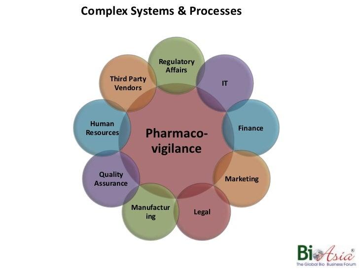 Ineffective Communication Importance of Pharmaco...