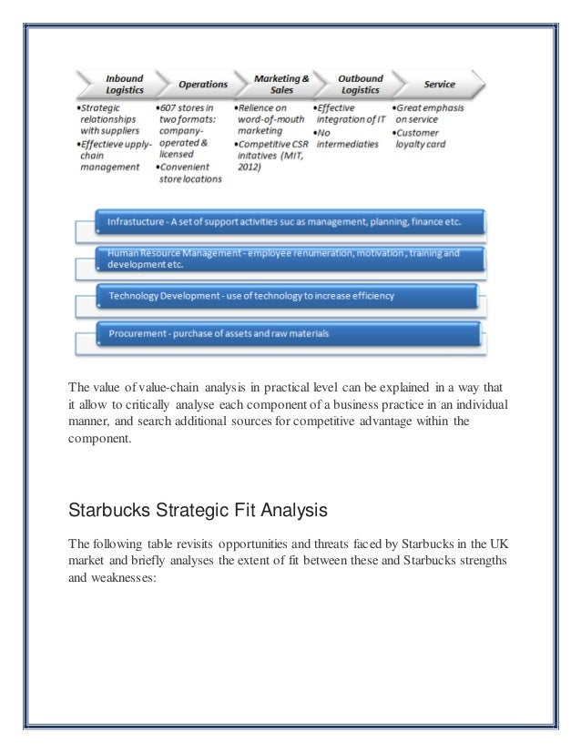value chain analysis for starbucks Value chain analysis support functions firm infrastructure the infrastructure of starbucks is made up of several organizational activities according to.