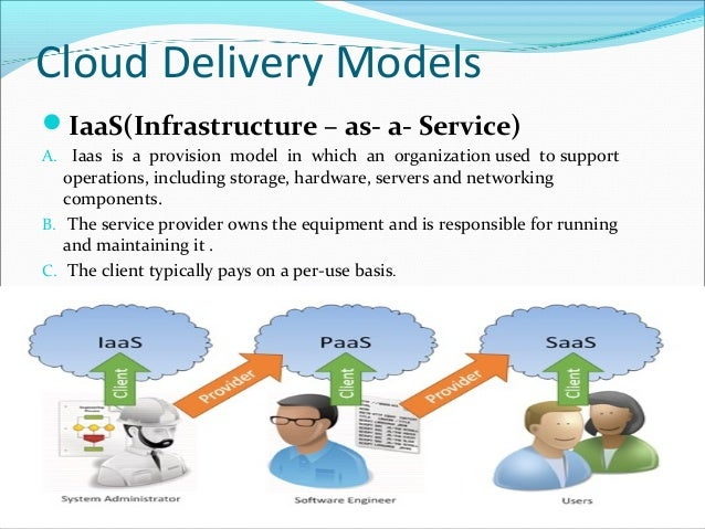 Cloud Computing Security Issues In Infrastructure As A