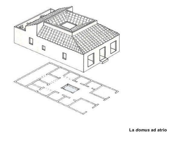 Vivere in villa. L'edilizia domestica nel mondo romano
