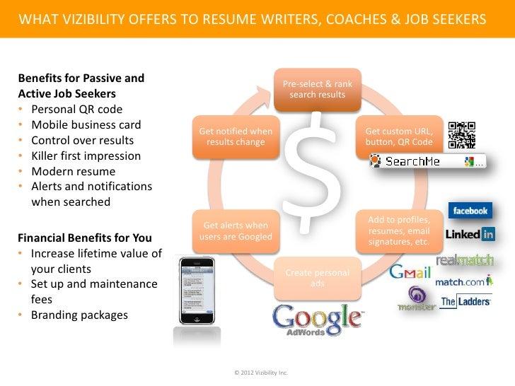 Resume writer business
