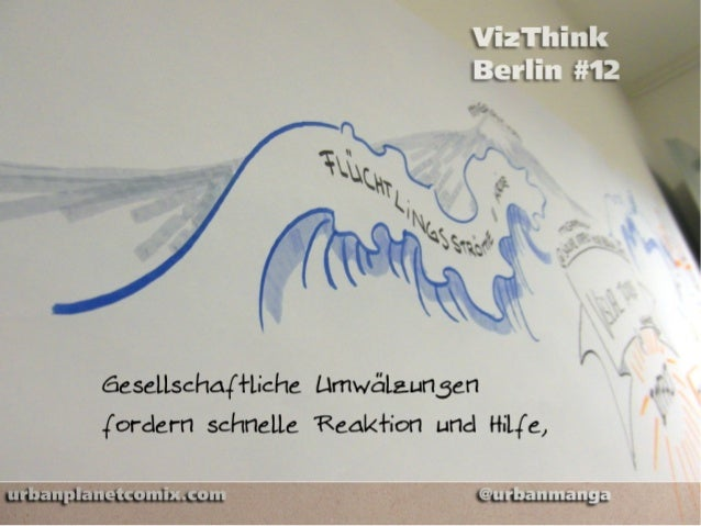 Graphic Recording Marianna Poppitz http://urbanplanetcomix.com/ Vizthink Berlin: Testing Visual Tools for Impact.