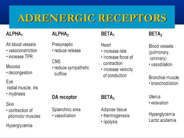 Adrenergic drugs (VK)