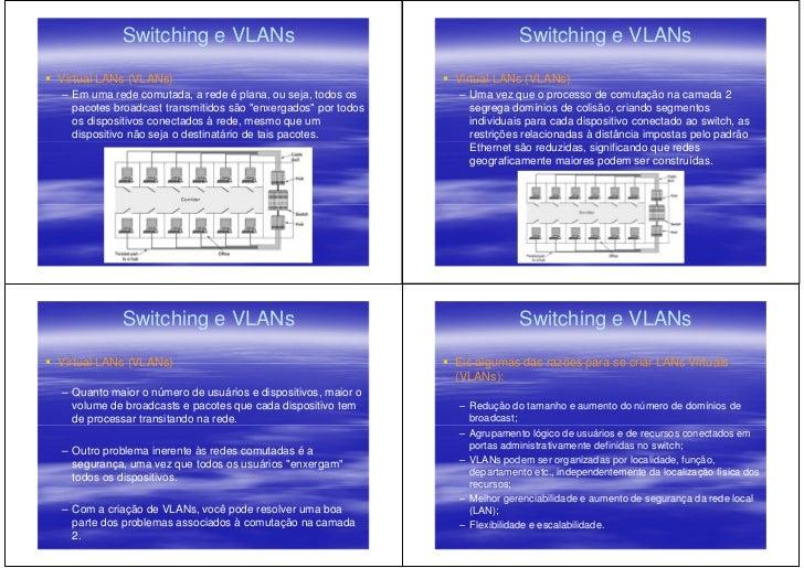 Switching e VLANs                                              Switching e VLANsVirtual LANs (VLANs)                      ...