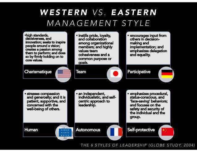 eastern vs western