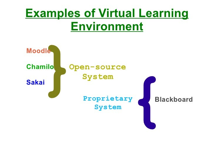 Virtual Learning Environment Examples of Virtual Learning