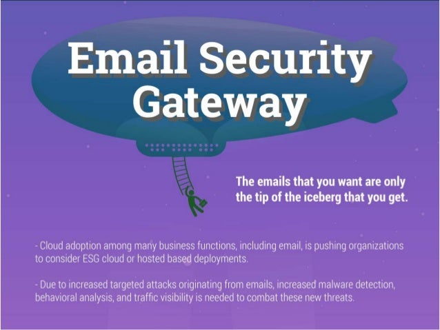 Vendor Landscape: Email Security Gateway