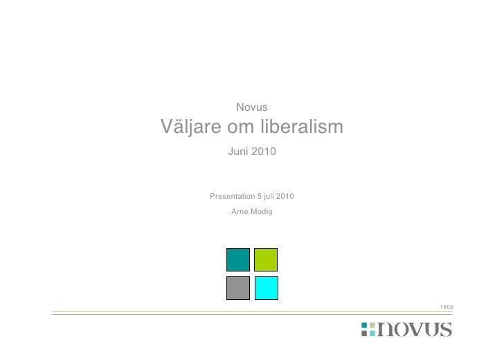 Novus Väljare om liberalism Juni 2010 Presentation 5 juli 2010 Arne Modig 1800