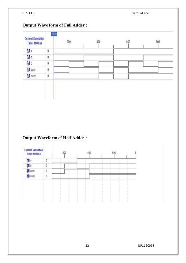 vlsi lab manual pdf
