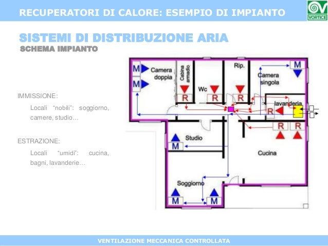 Aspiratore Vortice Per Bagno. Excellent Perfect In Rete Con Vortice ...