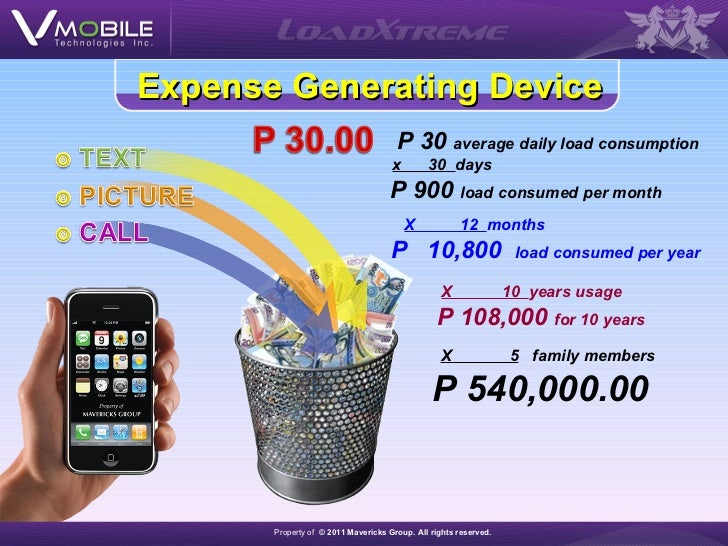X  12  months P  10,800  load consumed per year Property of  ©  2011 Mavericks Group. All rights reserved.   Expense Gener...