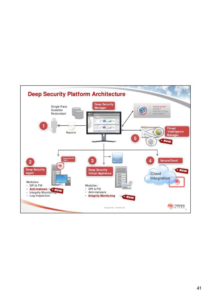 data center architecture diagram  data  get free image