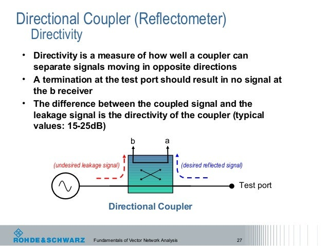 Watch besides Rj45 Ether  Cable Wiring Diagrams in addition Chapter 4 Iso Symbols additionally Coupler directivity equation in addition Shuttle valve. on directional coupler schematic