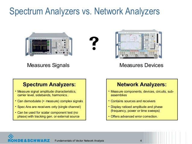 Network Analyzer And Harmonic : Signal integrity testing with a vector network analyzer