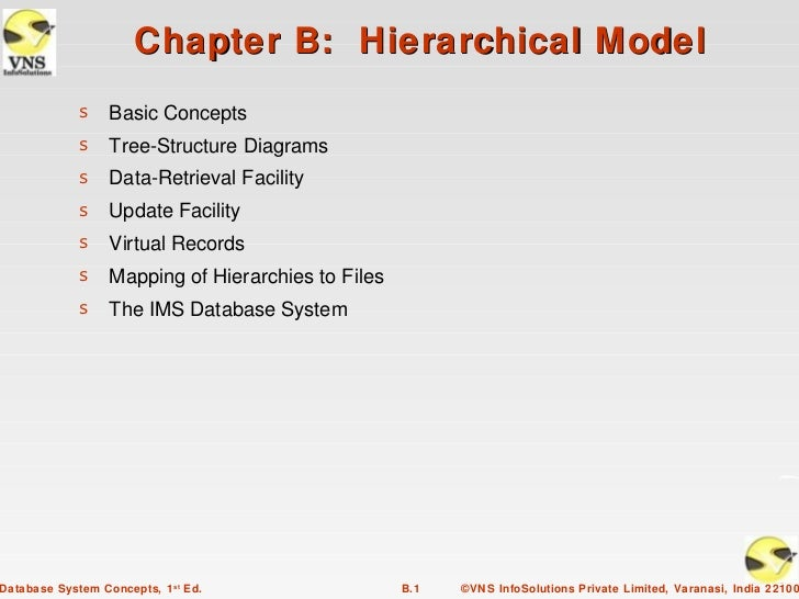 Chapter B: Hierarchical Model             s Basic Concepts             s Tree-Structure Diagrams             s Data-Retrie...
