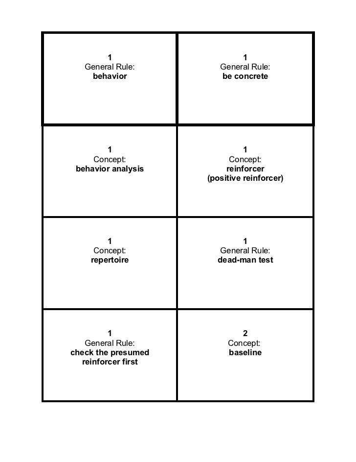 1                      1  General Rule:          General Rule:   behavior              be concrete       1                ...
