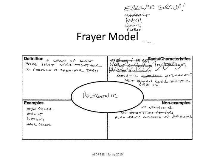 Vocabmodels