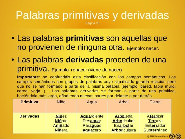 Vocabulario primer trimestre for 5 palabras derivadas de jardin