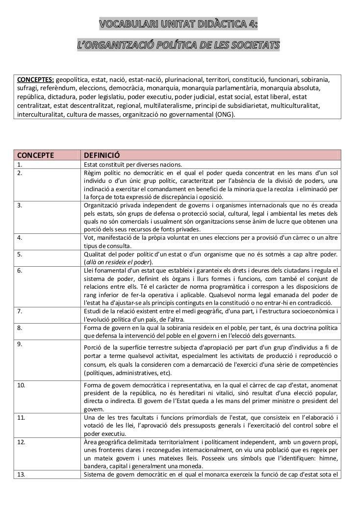 Vocabulari unitat didàctica 4