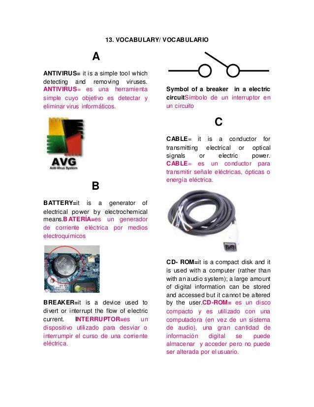 13. VOCABULARY/ VOCABULARIO A ANTIVIRUS= it is a simple tool which detecting and removing viruses. ANTIVIRUS= es una herra...