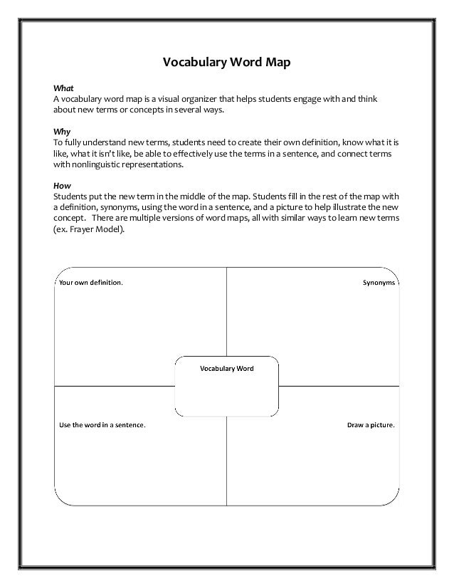 Vocabulary Word Map What A vocabulary word map is a visual organizer that helps students engage with and think about new t...