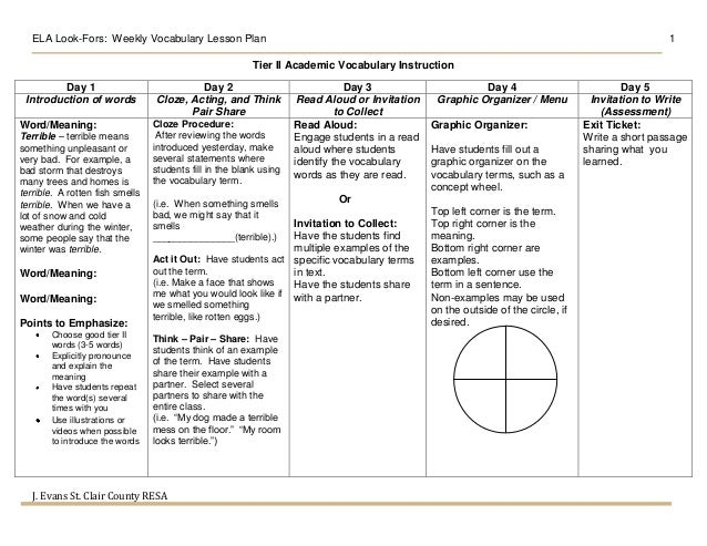 ELA Look Fors  Weekly Vocabulary Lesson Plan1Tier II Academic tlAv7owF