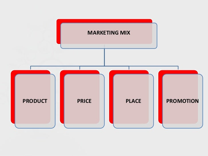 vodafone marketing strategy Experiential marketing is an important part of vodafone's marketing strategy a successful experiential marketing campaign needs to have a.