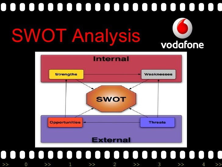 vodafone advertising strategies analysis Analysis of the advertising strategies of vodafone  and improve their advertising strategies,  performed instead it is an analysis to find out whether.