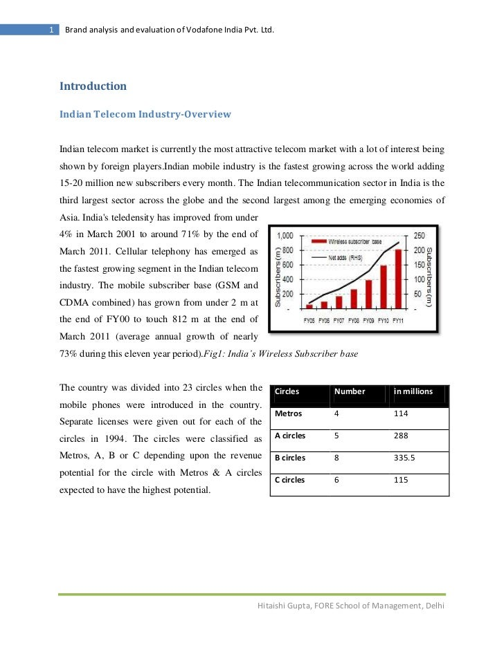 1    Brand analysis and evaluation of Vodafone India Pvt. Ltd.    Introduction    Indian Telecom Industry-Overview    Indi...