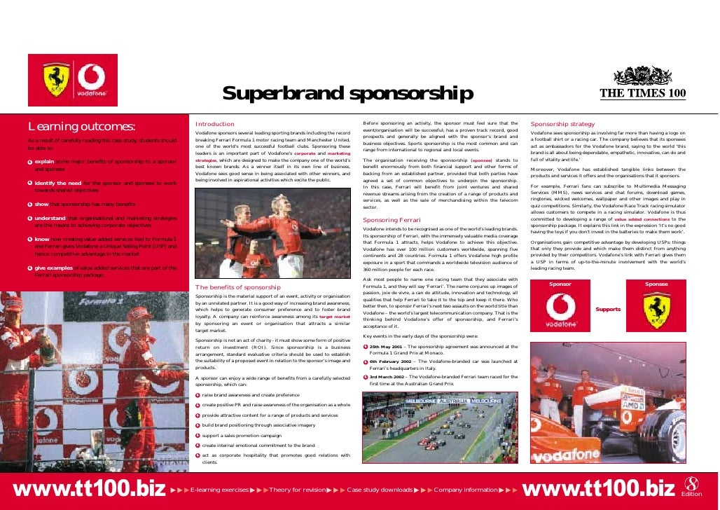 Superbrand sponsorship Learning outcomes:                                                   Introduction                  ...