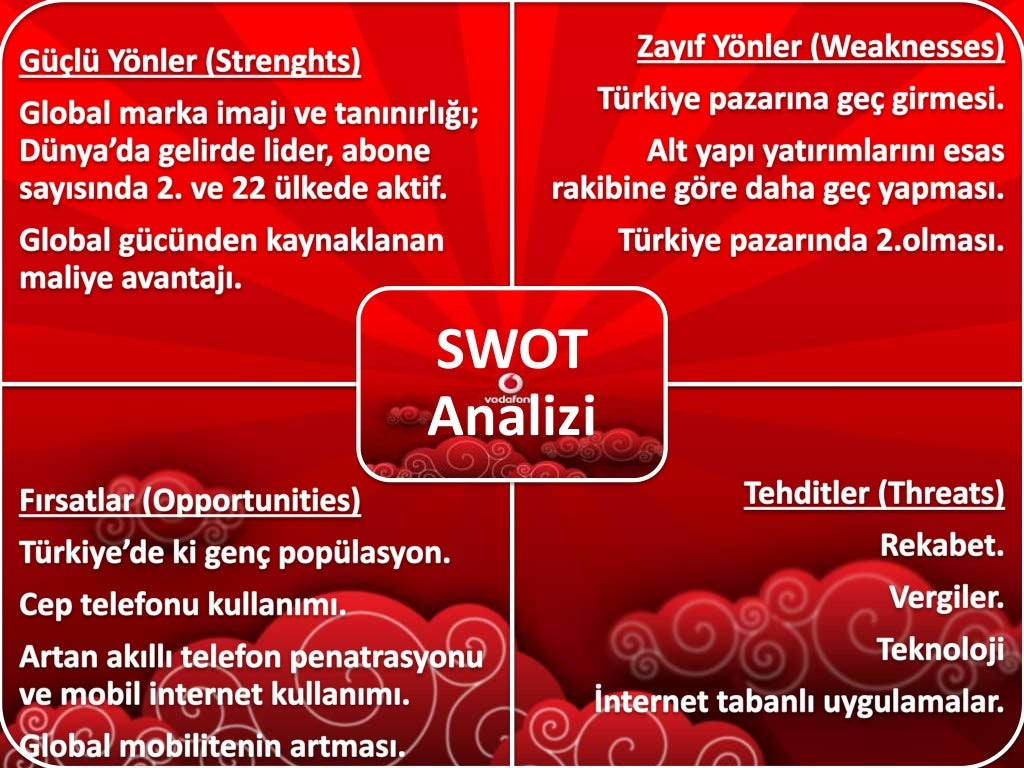 turkcell swot analysis $2,50000 | about global voice over mobile broadband.