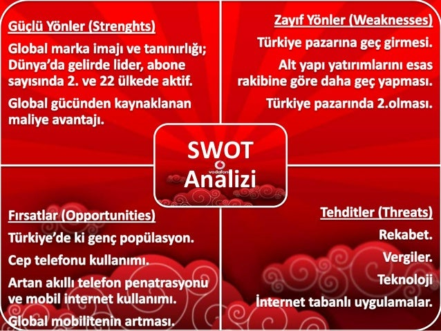 turkcell pest analysis View burak adalı's profile on linkedin, the world's largest professional community burak has 9 jobs listed on their profile see the complete profile on linkedin and discover burak's.