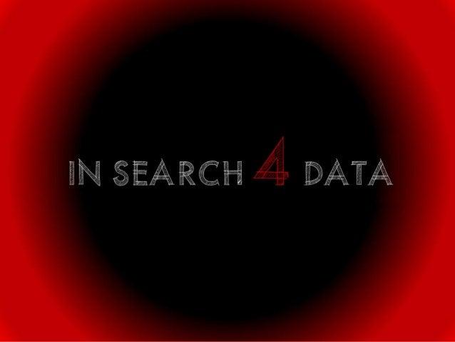Onderzoeksdata in beeld / In Search 4 Data