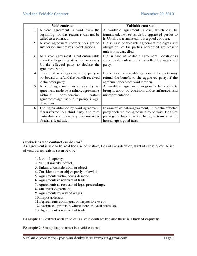 Basic Elements of Valid Contract