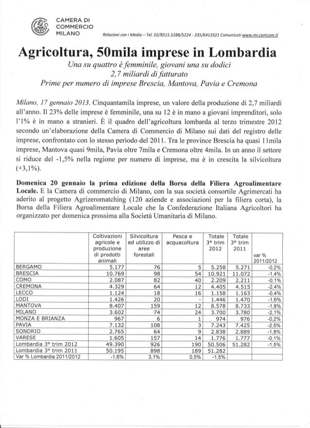 Agricoltura 50000 imprese in Lombardia