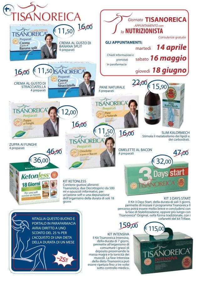 viagra risk factors