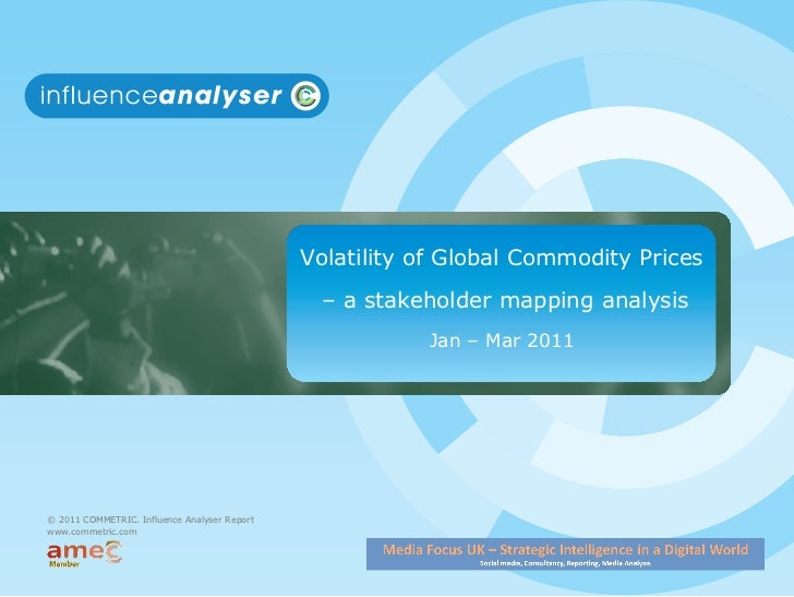Volatility of Global Commodity Prices                                                – a stakeholder mapping analysis     ...