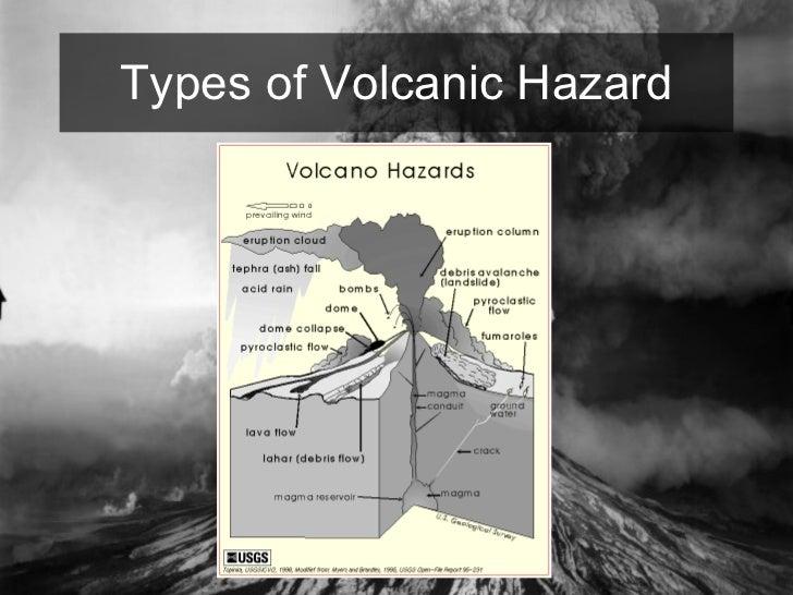 Tectonics: Volcanic hazards