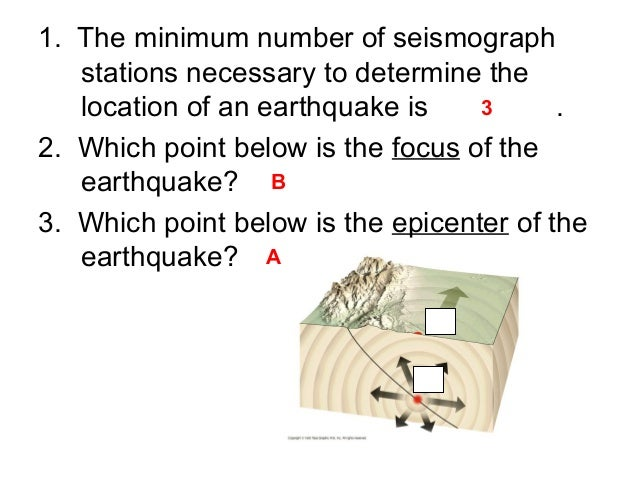 1. The minimum number of seismograph stations necessary to determine the location of an earthquake is . 2. Which point bel...
