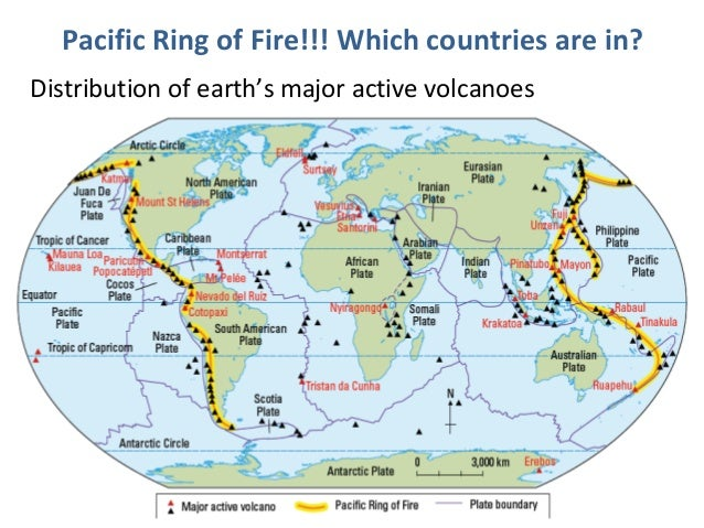 The Pacific Ring Of Fire Refers To
