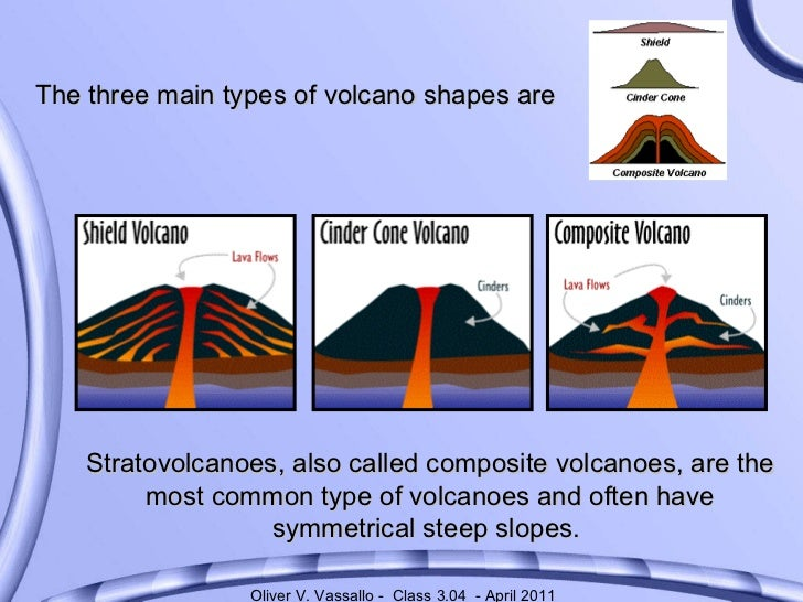 volcano facts essay example Volcano on one cloudless september night, i was heading to my home in rochester from buffalo on the way home, i merged onto i-390 n from i-90 e and saw a lot of the northern part of the sky.