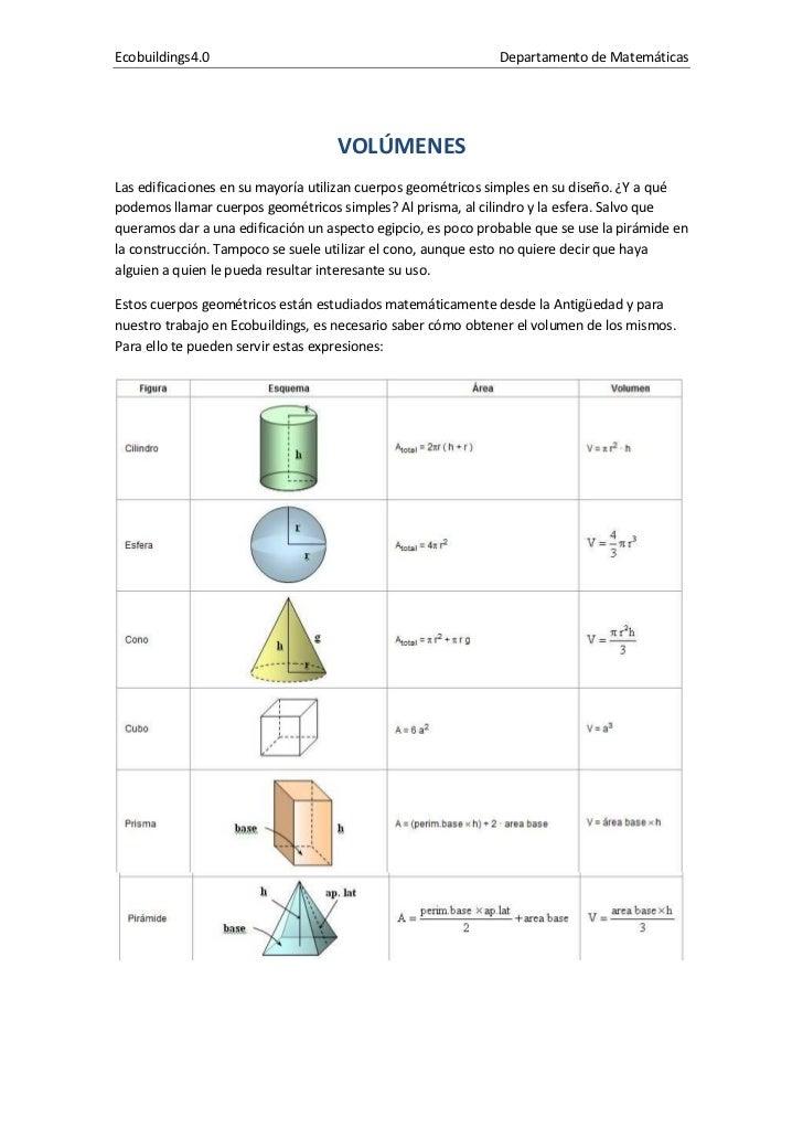 Ecobuildings4.0                                               Departamento de Matemáticas                                 ...