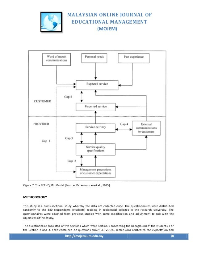 "summary of a conceptual model of service quality and its implications for future research ""a conceptual model of service quality and its implications its implications for future research understanding customer expectations of service."