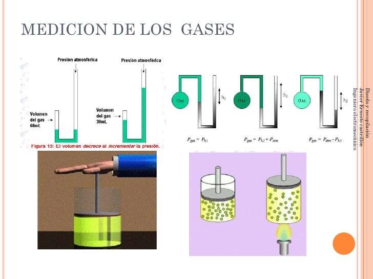 Volumen for Medicion de gas radon