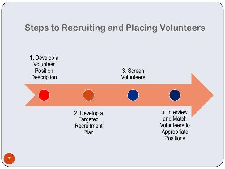 Strategic Recruitment and Retention Marathon Human - mandegar.info